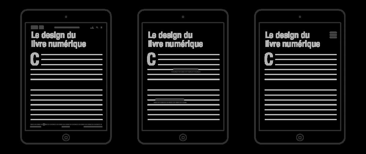Les 3 interfaces du livre numérique