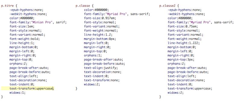 Les styles CSS générés par le logiciel, automatisés donc redondants, qui font exploser le poids du fichier CSS.